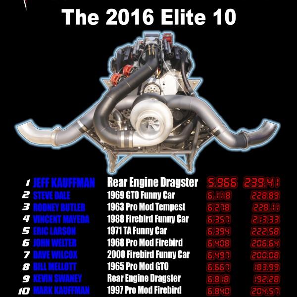 FPE Elite 10 Pontiac shirt black back 2016
