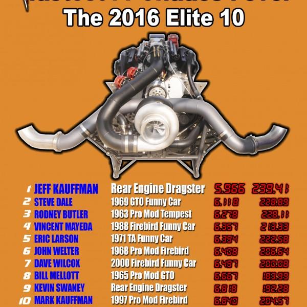 FPE Elite 10 Pontiac shirt orange back 2016